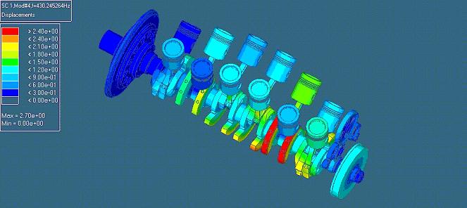 Modal Analysis of a Crankshaft System